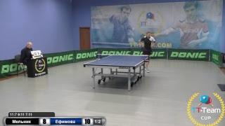 Мельник О. vs Ефимова А.