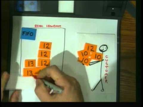 "Accounting 1: Program #21 – ""Inventory Methods – FIFO, LIFO"""