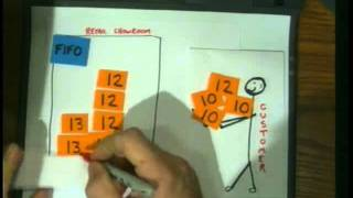 "Accounting 1: Program #21 - ""Inventory Methods - FIFO, LIFO"""