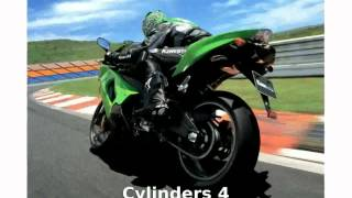 9. 2005 Kawasaki Ninja ZX-6R - Specification