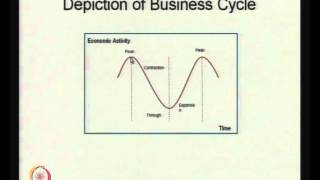 Mod-01 Lec-15 Industry Analysis - I