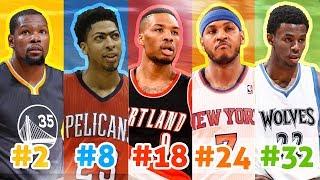 TOP 100 BEST NBA PLAYERS