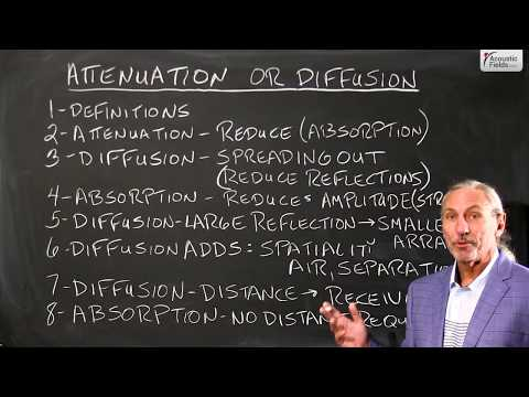 Let's Talk About Attenuation and Diffusion - www.AcousticFields.com
