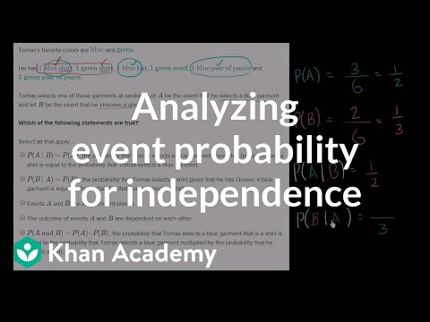 how to find if events are independent