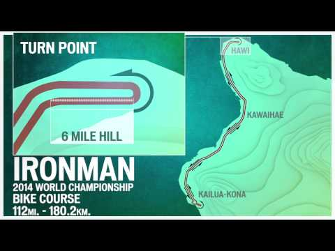 Kona Bike course preview with Dave Scott and Craig Alexander