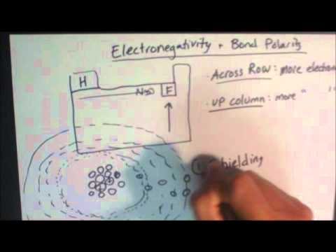 Electronegativity - Click like if you found this video helpful!!!