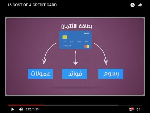 What types of Costs incurred on a Credit Card?