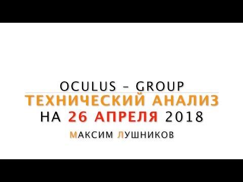 Технический анализ рынка Форекс на 26.04.2018 от Максима Лушникова - DomaVideo.Ru