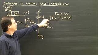 Physics Lesson: Free Body Diagrams Part 5a