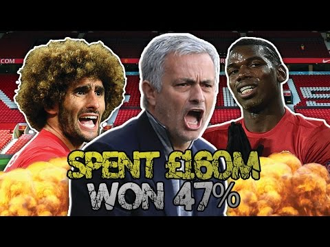 Video: Have Manchester United FAILED Under Jose Mourinho This Season?! | W&L