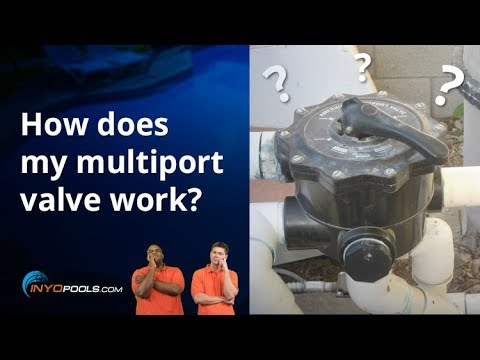 How does my multiport valve work?