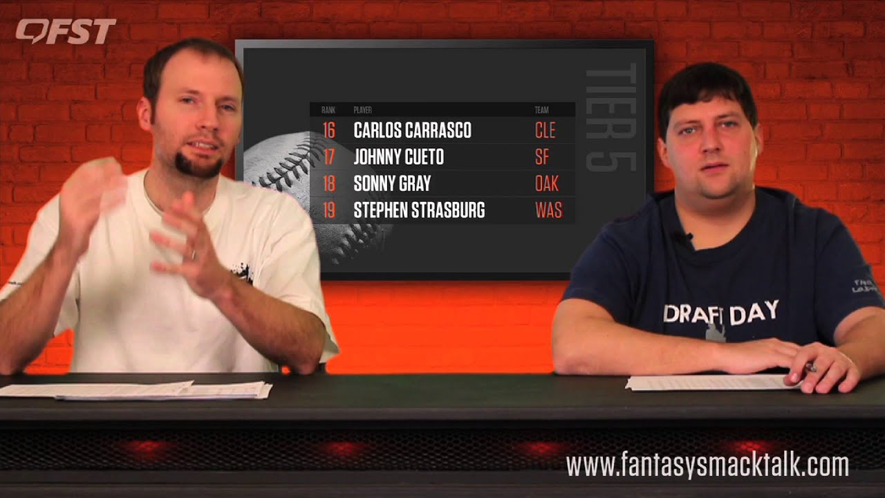 2016 Fantasy Baseball Starting Pitcher Rankings thumbnail