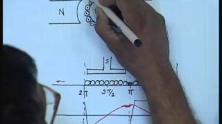 Mod-01 Lec-25 Lecture-25-Commutation In DC Machines