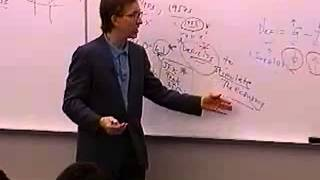 Principles Of Macroeconomics: Lecture 29 - Fiscal Policy
