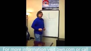 Damp Proof Vs Waterproof | Basement Waterproofing Nationwide | (410) 679-2000