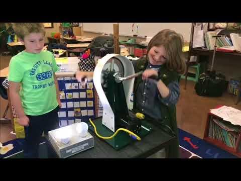 Hand Powered Generator