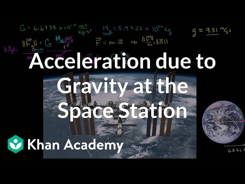 Acceleration Due To Gravity At The Space Station Video