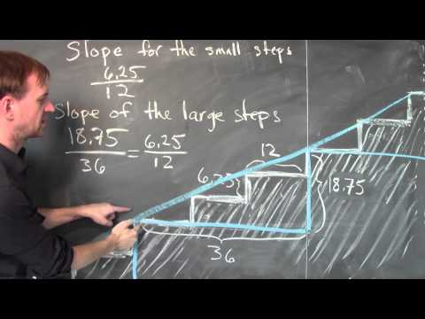 What is the slope of a staircase? - Week 2 - Lecture 10 - Mooculus