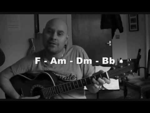 Price tag by Jessie J – Beginner's guitar chords tutorial