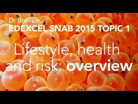 Edexcel Biology A (SNAB) topic 1 summary