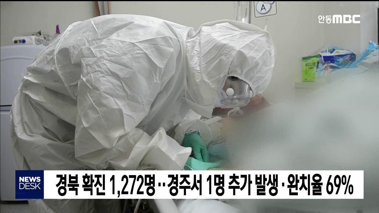 수정]경북 확진 1,272명··경주서 1명 추가 발생