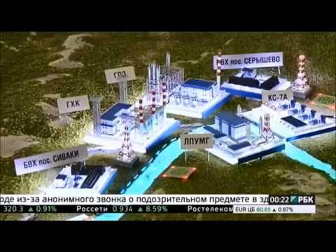 Куда заливает миллиарды \Газпром\ или \хорошее кино\ для Медведева - DomaVideo.Ru