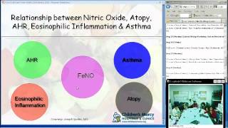 Measurement Of Airway Inflammation (Chitra Dinakar, MD)