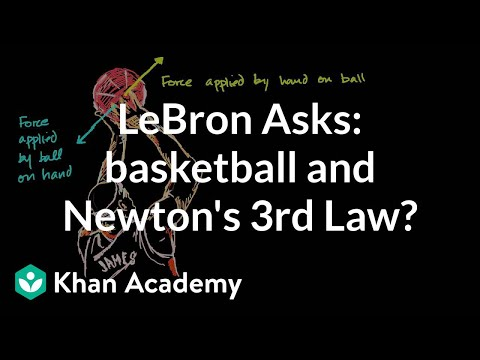 Newtons Third Law In Basketball