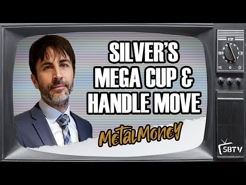 Patrick Karim: Silver's Mega Cup and Handle Move Since the 1980s Begging to be Fulfilled