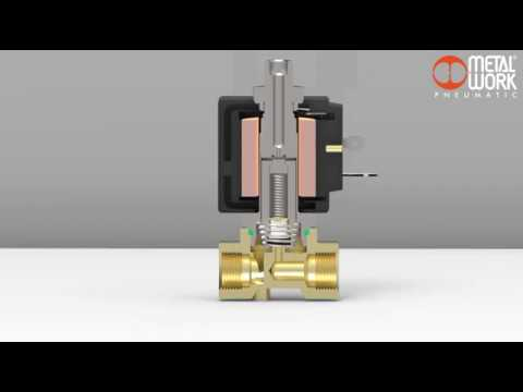 Metal Work Pneumatic - EV-FLUID Series 3/2NC direct action