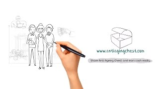 Whiteboard Animation : Anti Aging Chest