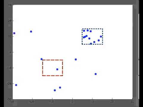 Simulation of Particle (receptor) Diffusion (Brownian Motion, Random Walk) in Dendrite