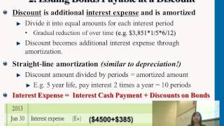 Financial Accounting:  Bond Prices (Maturity / Par, Discount, Premium)