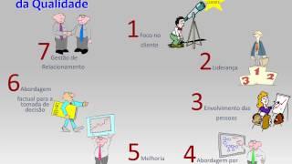 Os 7 Princípios para o Gerenciamento da Qualidade