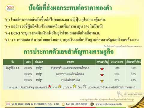 YLG NightUpdate 06-11-15