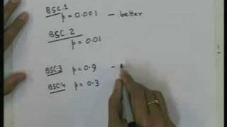 Lecture - 6 Channels And Their Models