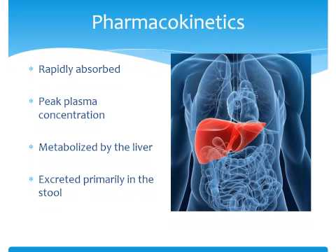 Pharmacology Presentation Sildenafil