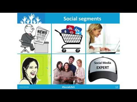 UK social media use