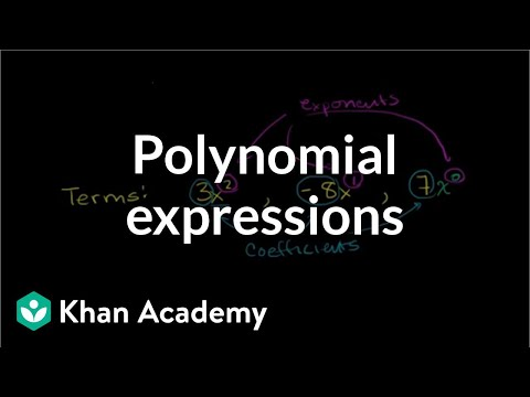 The parts of polynomial expressions | Algebra (video) | Khan Academy
