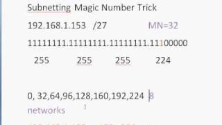 Subnetting Cisco CCNA -Part 4 The Magic Number