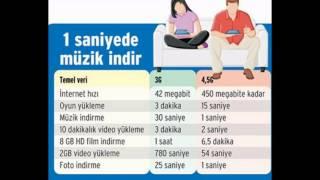 4.5g ye nasıl geçilir? 4.5g nasıl açılır? turkcell vodafone türk telekom Detay http://www.andronova.net/4-5g-aktif-etmek-acmak-turkcell-vodafone-turk-telekom-avea4.5G nasıl açılır? 4.5G internet açma kapatma ayarları. 4.5G' ye nasıl geçilir Turkcell Vodafone Türk Telekom Avea nasıl yapılır?4.5G internet ayarlarını açmak ve kullanabilmek için cep telefon modeliniz ve sim kartınızın 4.5G uyumlu olması gerekiyor. Özel destek almak isterseniz önerdiğimiz destek hattını arayabilirsiniz.