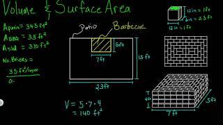 Volume & Surface Area