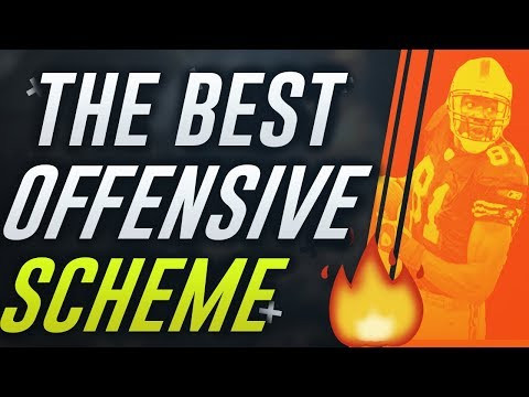 THE BEST MADDEN 19 OFFENSIVE SCHEME! UNSTOPPABLE ONE PLAY TD'S / MONEY PLAYS!