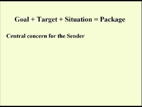 ENG 352 - Technisches Schreiben - 08 - Technische Kommunikation