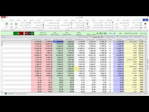 تحليل المؤشر العام بعد إغلاق الاثنين 4-5-2015 - المحلل الفني بن فريحان