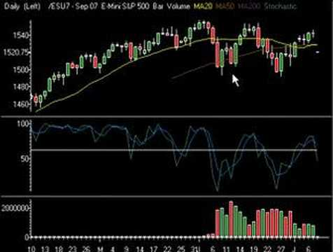 Day Trading Swing Trading Market Blog 7.10.07