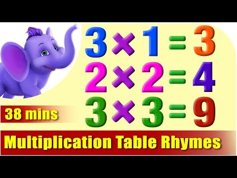 Multiplication Table Rhymes - 1 To 20 In Ultra HD (4K)