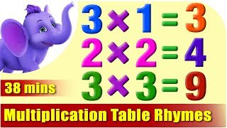 Download Lagu Multiplication Table Rhymes - 1 to 20 in Ultra HD (4K) Mp3