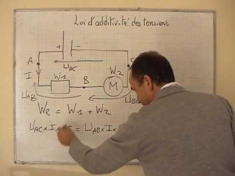 comment appliquer la loi d'ohm