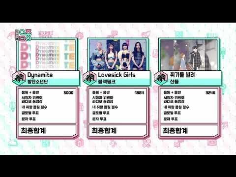 """BTS""""18 Win Music Core DYNAMITE-premio """"10 10 2020"""